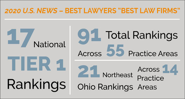 2020 Best Lawyers_Graphic